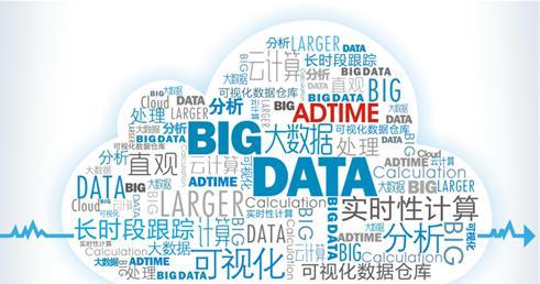 大数据环境之下催生的信息消费新模式