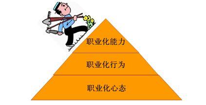 公关活动策划人应有的11条职业素养