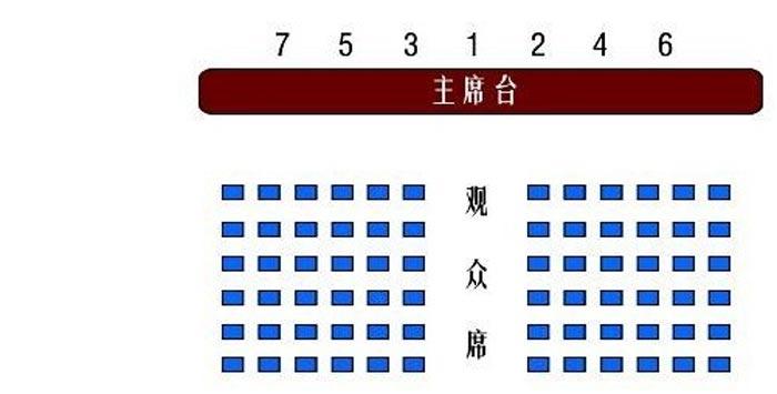 会议活动中的座位安排很讲究,你知道吗