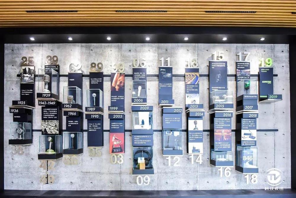展览活动策划公司:客户喜欢的文化墙原